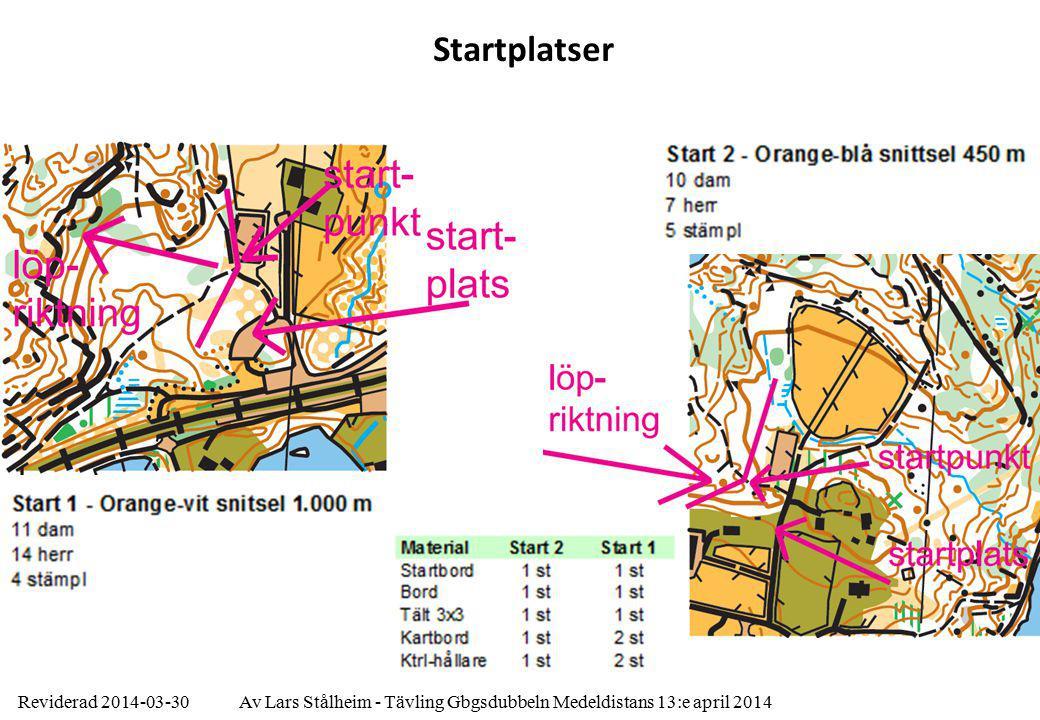 Reviderad 2014-03-30Av Lars Stålheim - Tävling Gbgsdubbeln Medeldistans 13:e april 2014 Startplatser
