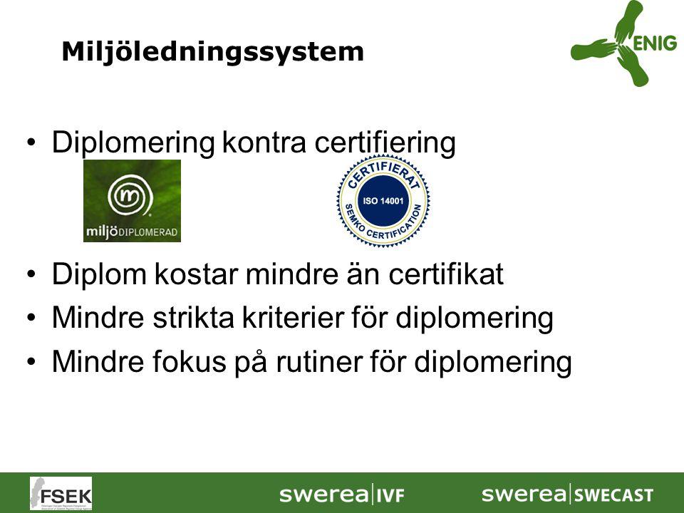 Diplomering kontra certifiering Diplom kostar mindre än certifikat Mindre strikta kriterier för diplomering Mindre fokus på rutiner för diplomering Mi