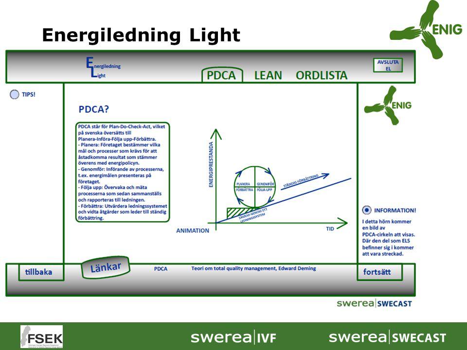 Energiledning Light