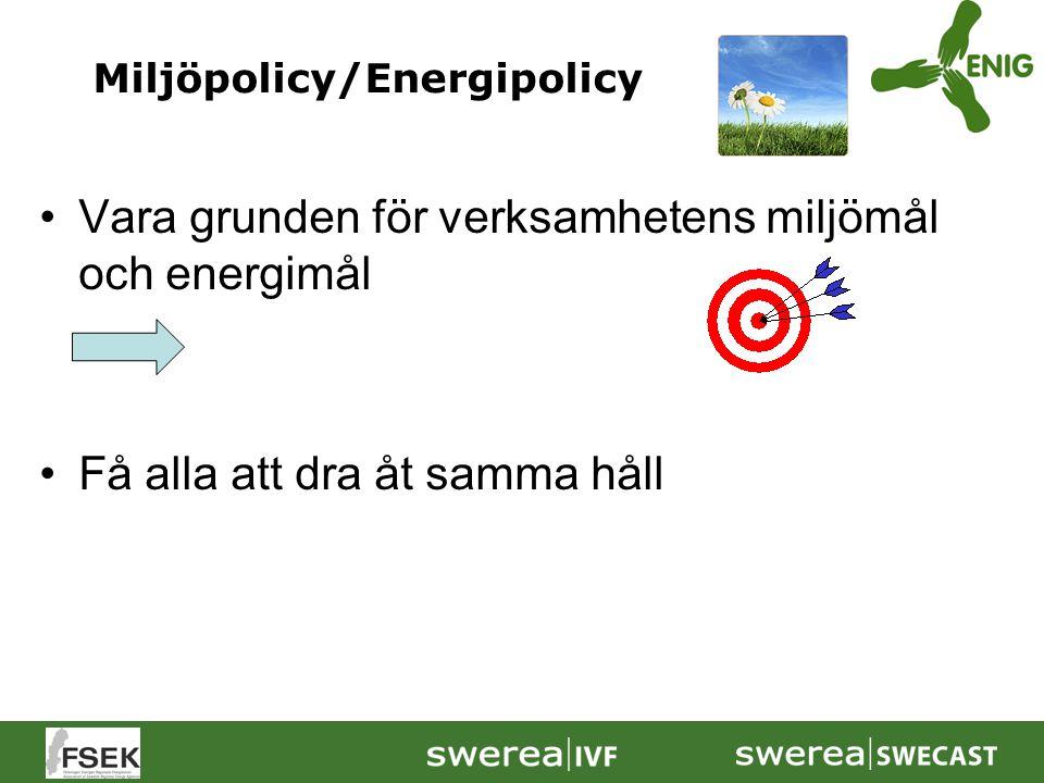 Vara grunden för verksamhetens miljömål och energimål Få alla att dra åt samma håll Miljöpolicy/Energipolicy