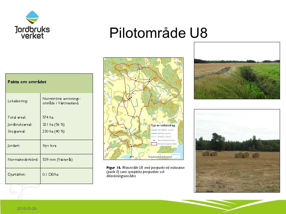 Pilotområde U8 2015-03-29