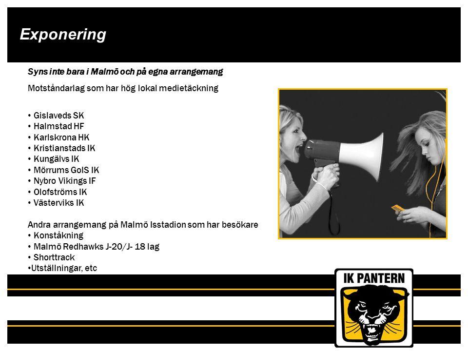 Exponering Syns inte bara i Malmö och på egna arrangemang Motståndarlag som har hög lokal medietäckning Gislaveds SK Halmstad HF Karlskrona HK Kristia