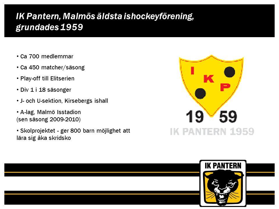 IK Pantern, Malmös äldsta ishockeyförening, grundades 1959 Ca 700 medlemmar Ca 450 matcher/säsong Play-off till Elitserien Div 1 i 18 säsonger J- och