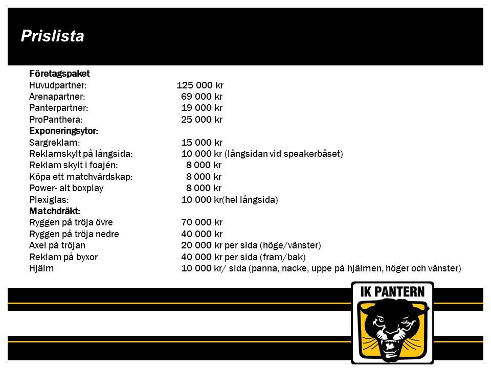 Prislista Företagspaket Huvudpartner:125 000 kr Arenapartner: 69 000 kr Panterpartner: 19 000 kr ProPanthera: 25 000 kr Exponeringsytor: Sargreklam: 1