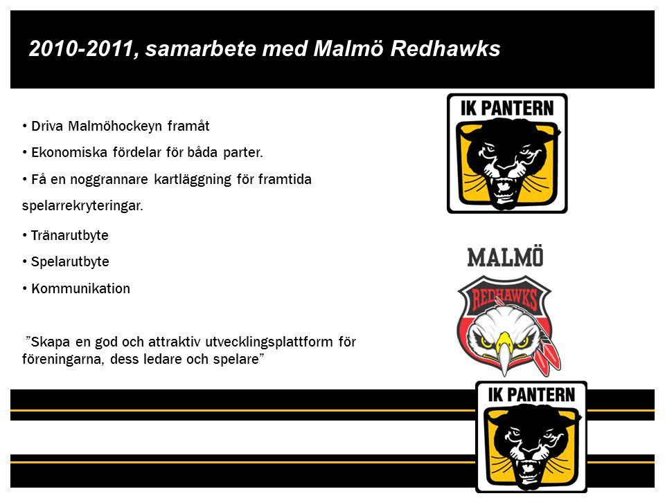 2010-2011, samarbete med Malmö Redhawks Driva Malmöhockeyn framåt Ekonomiska fördelar för båda parter. Få en noggrannare kartläggning för framtida spe