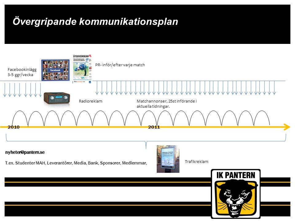 Övergripande kommunikationsplan Matchannonser, 25st införande i aktuella tidningar. nyheter@pantern.se T.ex. Studenter MAH, Leverantörer, Media, Bank,