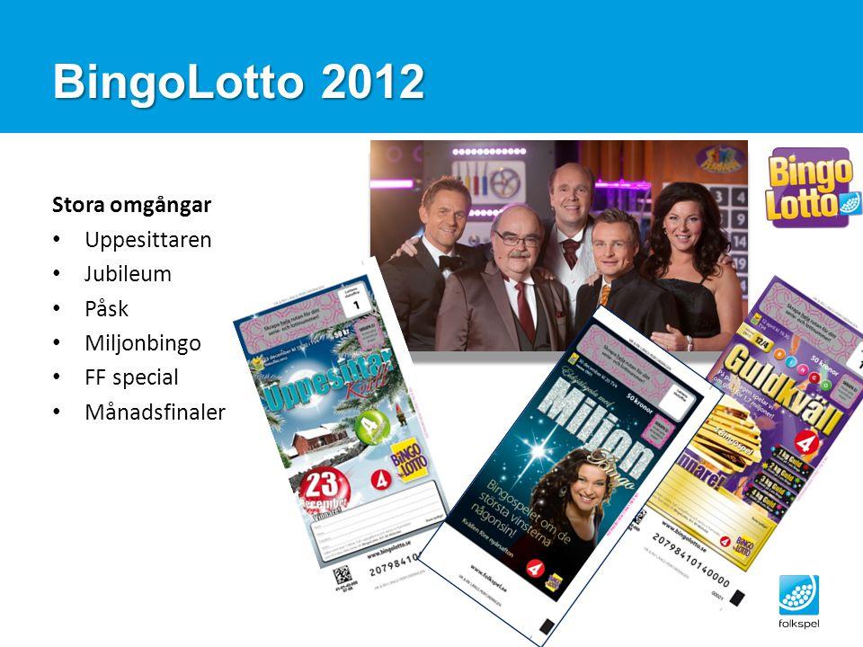 BingoLotto 2012 Stora omgångar Uppesittaren Jubileum Påsk Miljonbingo FF special Månadsfinaler