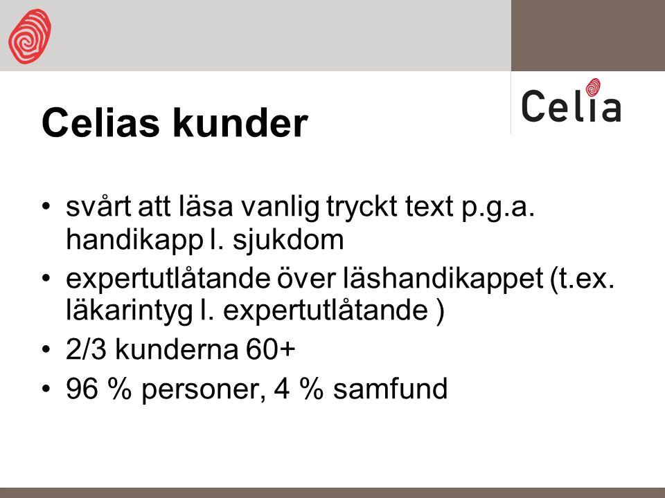 Celias kunder svårt att läsa vanlig tryckt text p.g.a.