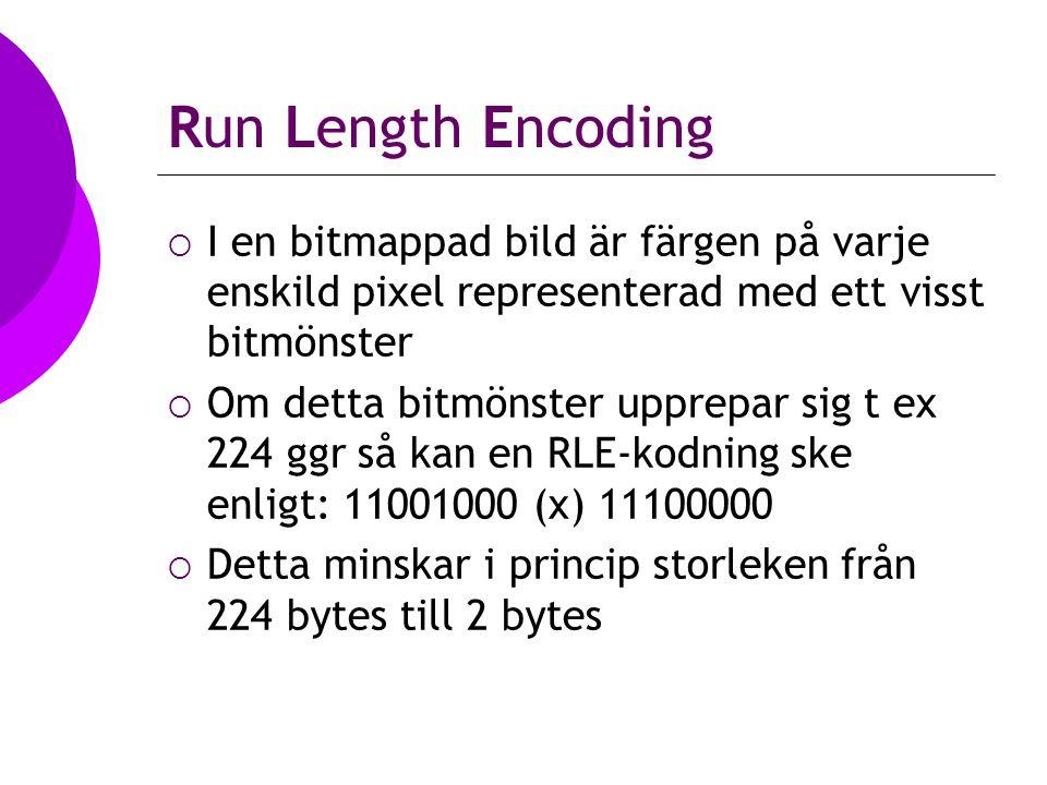 LZW-komprimering  En följd av bitmönster representeras av en adress i ett kodlexikon  11001000 11100000 11001000 11100000 11001000 11100000 --> 010010001110 Nackdelar: Lexikonet måste skickas med Algoritmen är patenterad