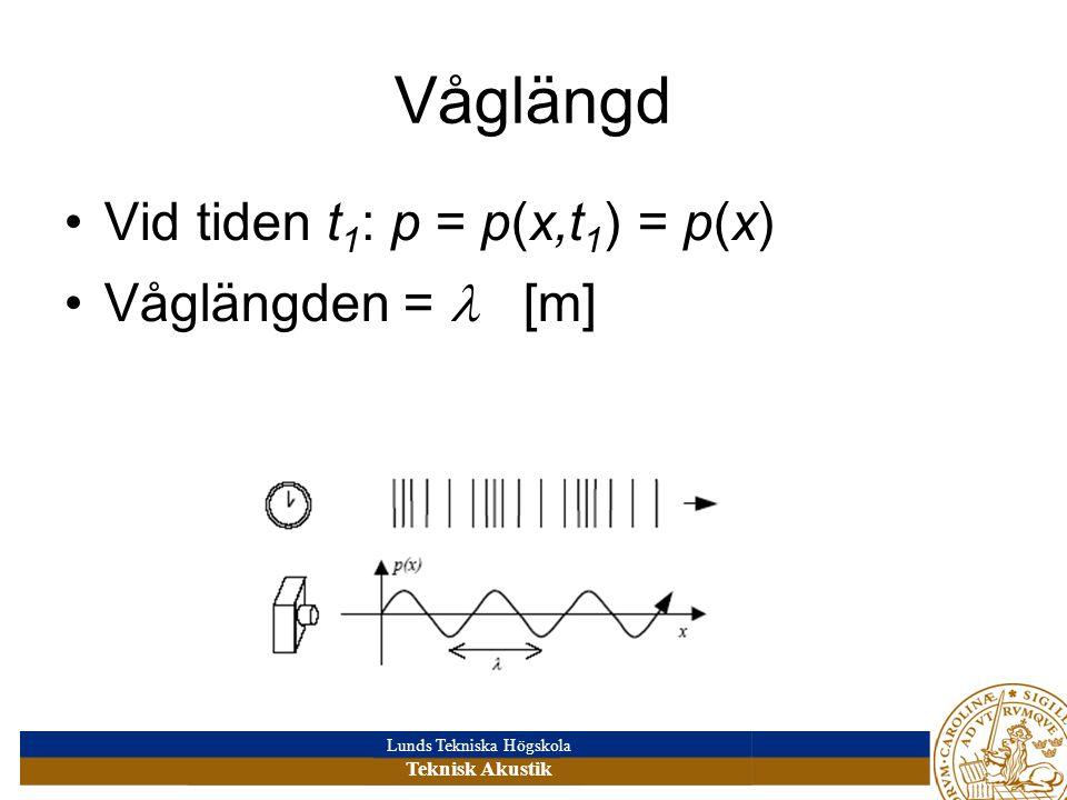 Lunds Tekniska Högskola Teknisk Akustik Våglängd Vid tiden t 1 : p = p(x,t 1 ) = p(x) Våglängden = [m]