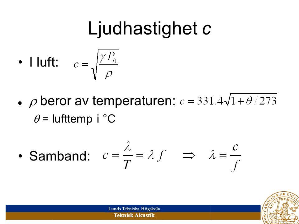 Lunds Tekniska Högskola Teknisk Akustik Ljudhastighet c I luft:  beror av temperaturen:  = lufttemp i °C Samband: