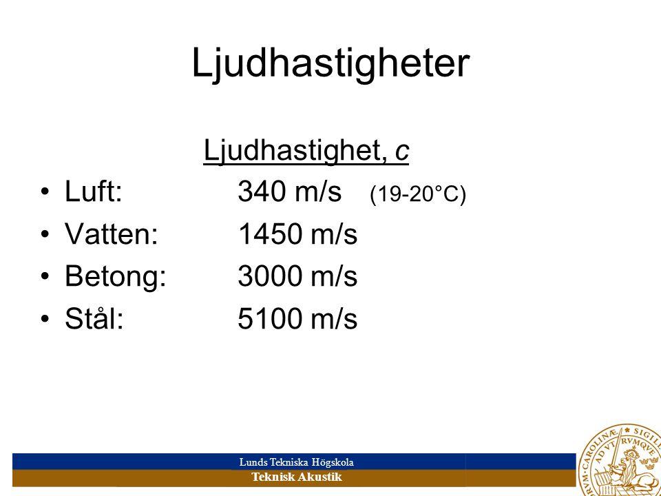 Lunds Tekniska Högskola Teknisk Akustik Ljudhastigheter Ljudhastighet, c Luft: 340 m/s (19-20°C) Vatten: 1450 m/s Betong: 3000 m/s Stål:5100 m/s