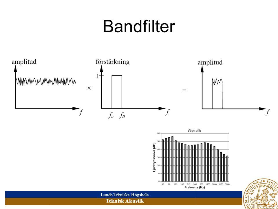 Lunds Tekniska Högskola Teknisk Akustik Bandfilter