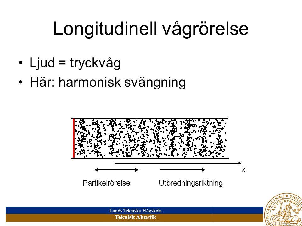 Lunds Tekniska Högskola Teknisk Akustik Ekvivalent ljudnivå Ekvivalent ljudenergi under tidsperioden T: Ex: Beräkna det L eq,8h som motsvarar en konstant ljudnivå på 100 dBA i 15 min.