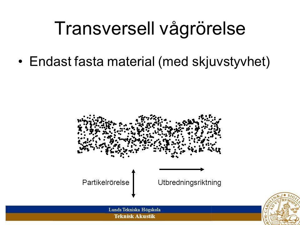Lunds Tekniska Högskola Teknisk Akustik Longitudinalvåg Tryck som funktion av läge och tid p = p(x,t) x x1x1