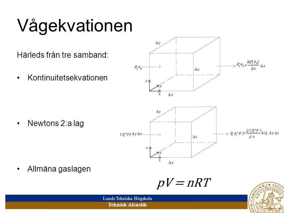 Lunds Tekniska Högskola Teknisk Akustik Vågekvationen Härleds från tre samband: Kontinuitetsekvationen Newtons 2:a lag Allmäna gaslagen pV = nRT