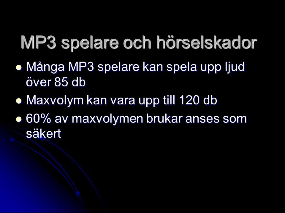 MP3 spelare och hörselskador Många MP3 spelare kan spela upp ljud över 85 db Många MP3 spelare kan spela upp ljud över 85 db Maxvolym kan vara upp til