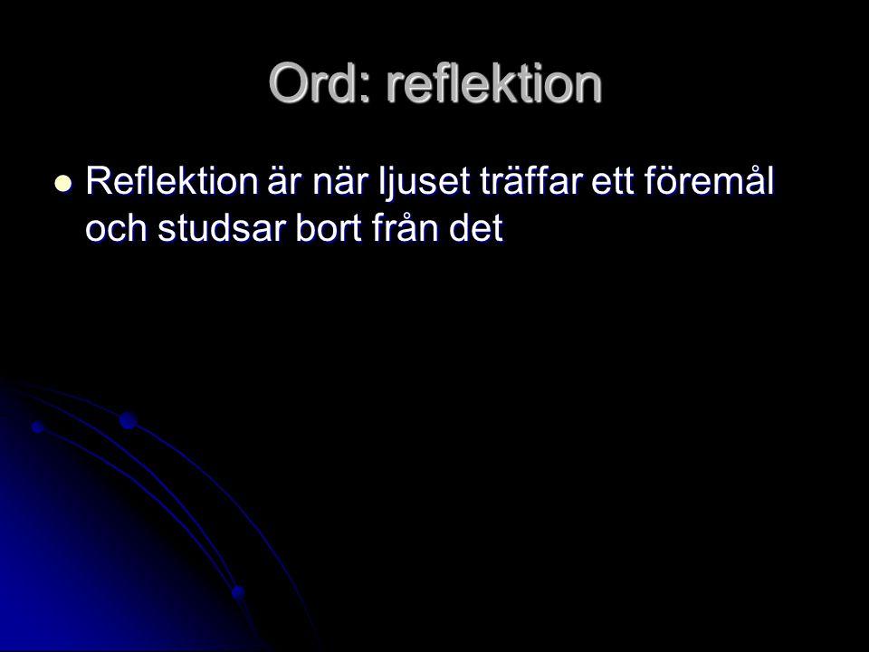 Ord: reflektion Reflektion är när ljuset träffar ett föremål och studsar bort från det Reflektion är när ljuset träffar ett föremål och studsar bort f