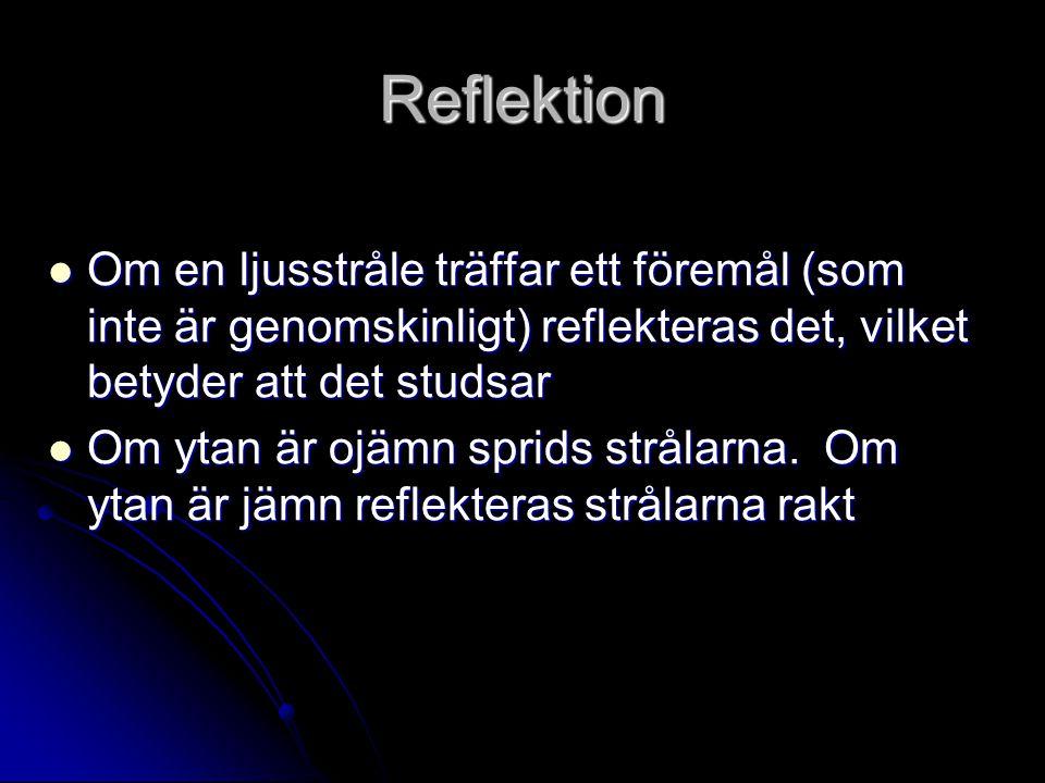 Reflektion Om en ljusstråle träffar ett föremål (som inte är genomskinligt) reflekteras det, vilket betyder att det studsar Om en ljusstråle träffar e
