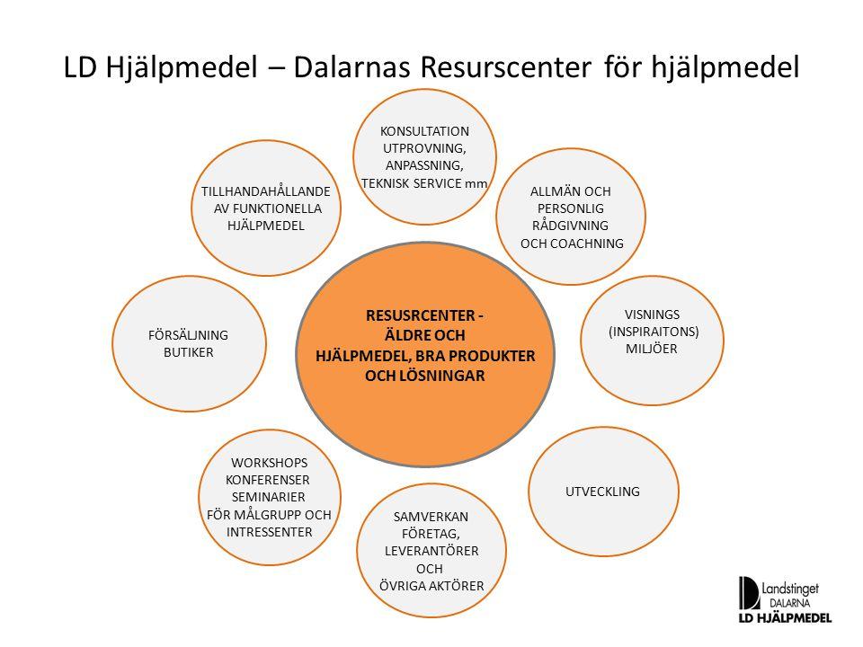 LD Hjälpmedel – Dalarnas Resurscenter för hjälpmedel RESUSRCENTER - ÄLDRE OCH HJÄLPMEDEL, BRA PRODUKTER OCH LÖSNINGAR TILLHANDAHÅLLANDE AV FUNKTIONELL