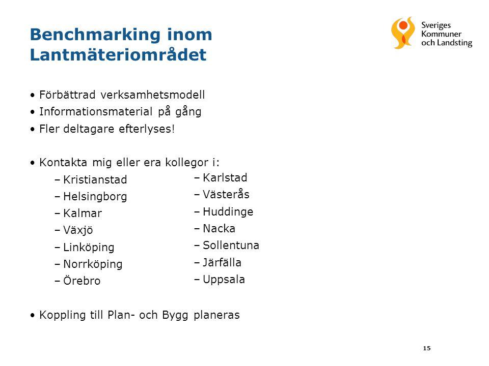 15 Benchmarking inom Lantmäteriområdet Förbättrad verksamhetsmodell Informationsmaterial på gång Fler deltagare efterlyses! Kontakta mig eller era kol
