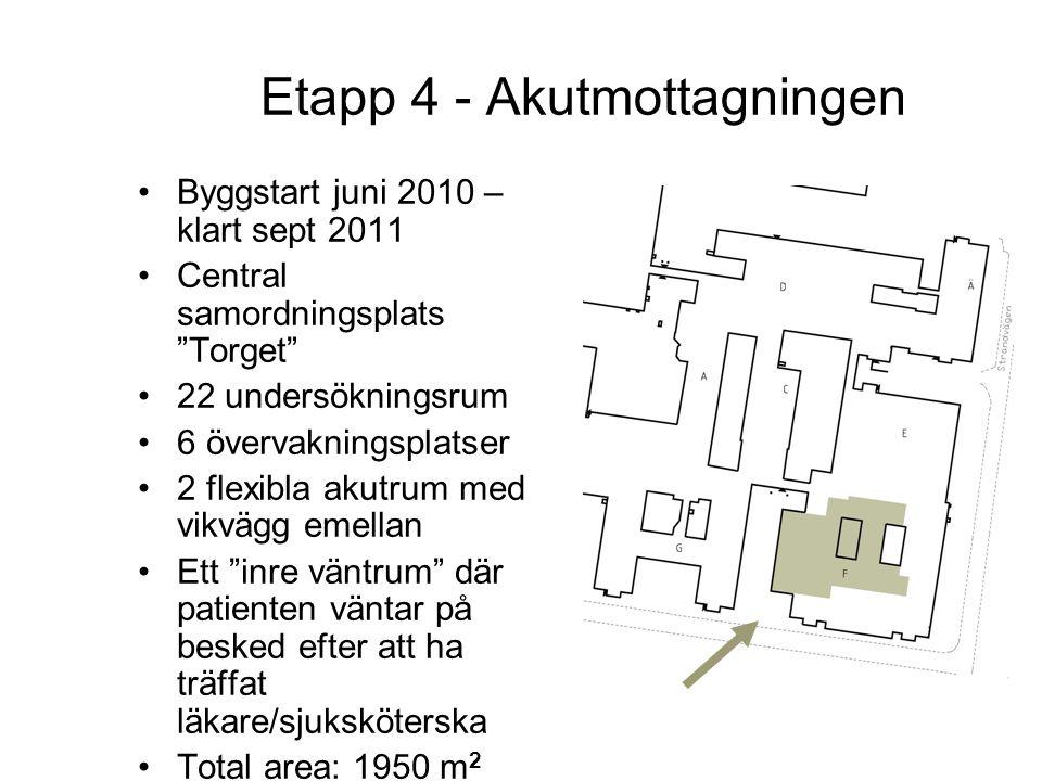 Etapp 4 - Akutmottagningen Byggstart juni 2010 – klart sept 2011 Central samordningsplats Torget 22 undersökningsrum 6 övervakningsplatser 2 flexibla akutrum med vikvägg emellan Ett inre väntrum där patienten väntar på besked efter att ha träffat läkare/sjuksköterska Total area: 1950 m 2