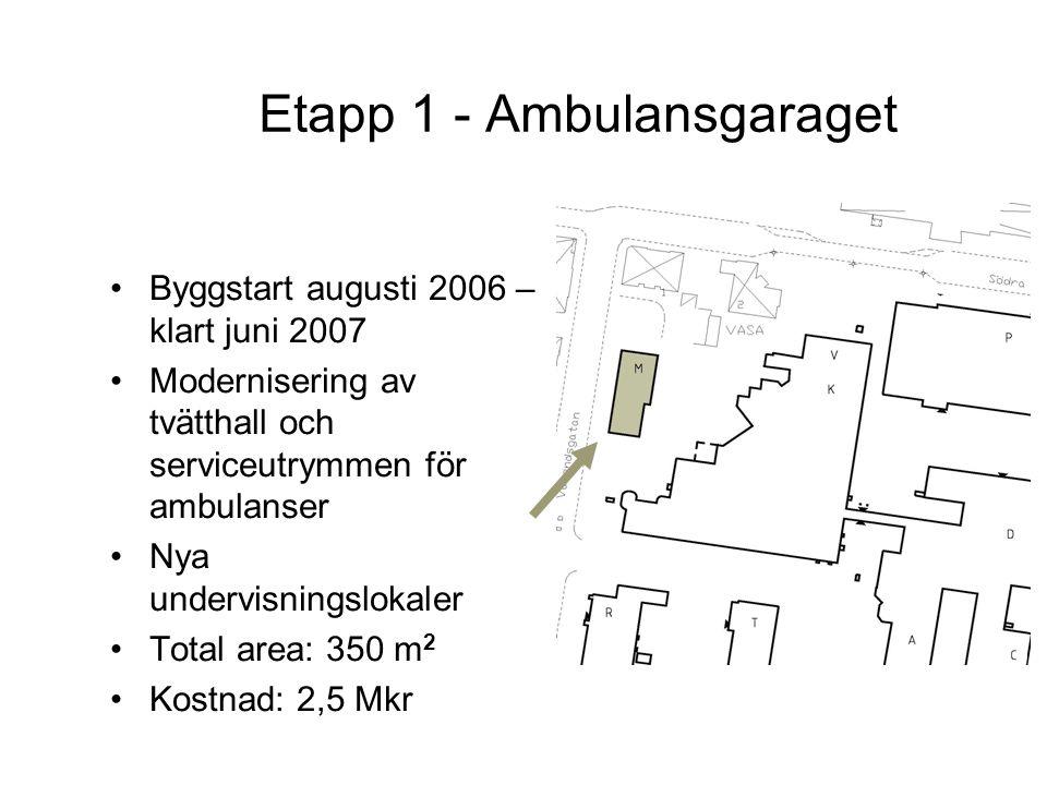 Etapp 1 - Ambulansgaraget Byggstart augusti 2006 – klart juni 2007 Modernisering av tvätthall och serviceutrymmen för ambulanser Nya undervisningslokaler Total area: 350 m 2 Kostnad: 2,5 Mkr