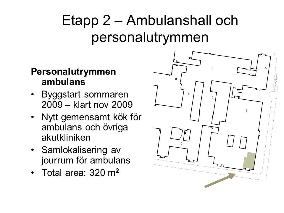 Etapp 2 – Ambulanshall och personalutrymmen Personalutrymmen ambulans Byggstart sommaren 2009 – klart nov 2009 Nytt gemensamt kök för ambulans och övr