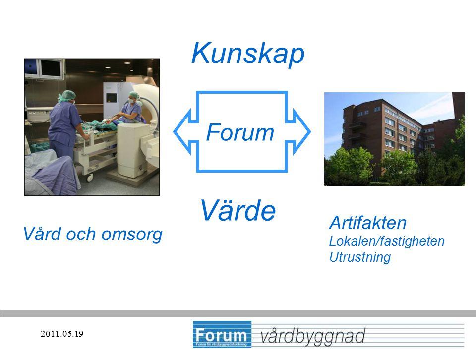 2011.05.19 Samspelet mellan den byggda miljön och den berörda verksamheten