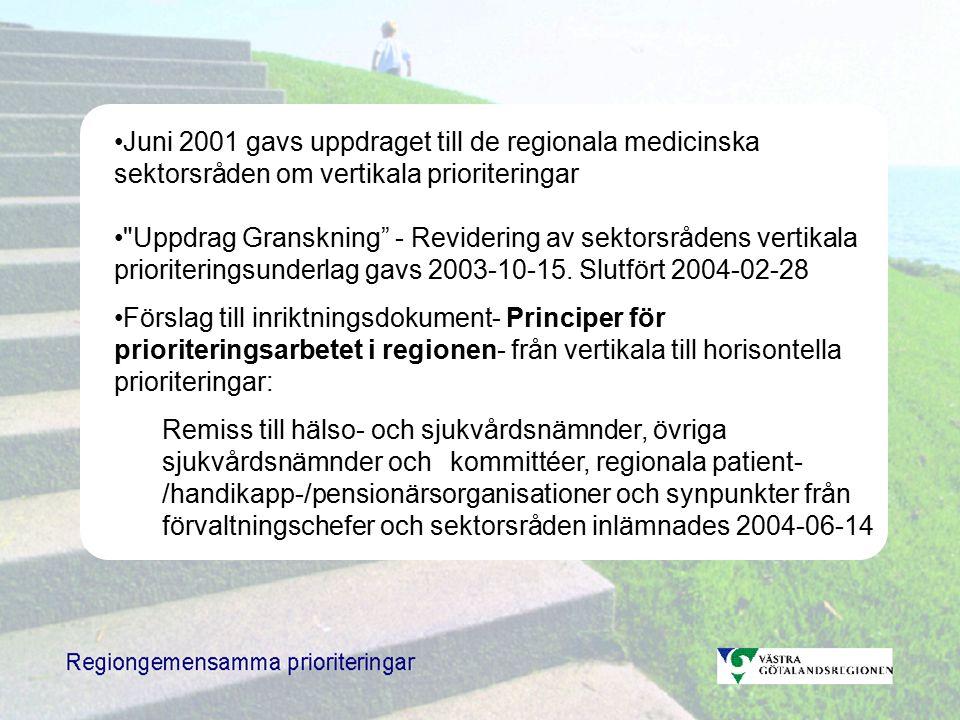 Juni 2001 gavs uppdraget till de regionala medicinska sektorsråden om vertikala prioriteringar Uppdrag Granskning - Revidering av sektorsrådens vertikala prioriteringsunderlag gavs 2003-10-15.