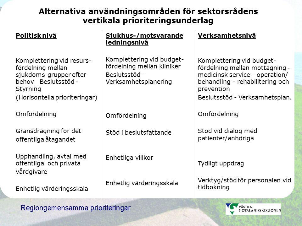 Alternativa användningsområden för sektorsrådens vertikala prioriteringsunderlag Verksamhetsnivå Komplettering vid budget- fördelning mellan mottagning - medicinsk service - operation/ behandling - rehabilitering och prevention Beslutsstöd - Verksamhetsplan.