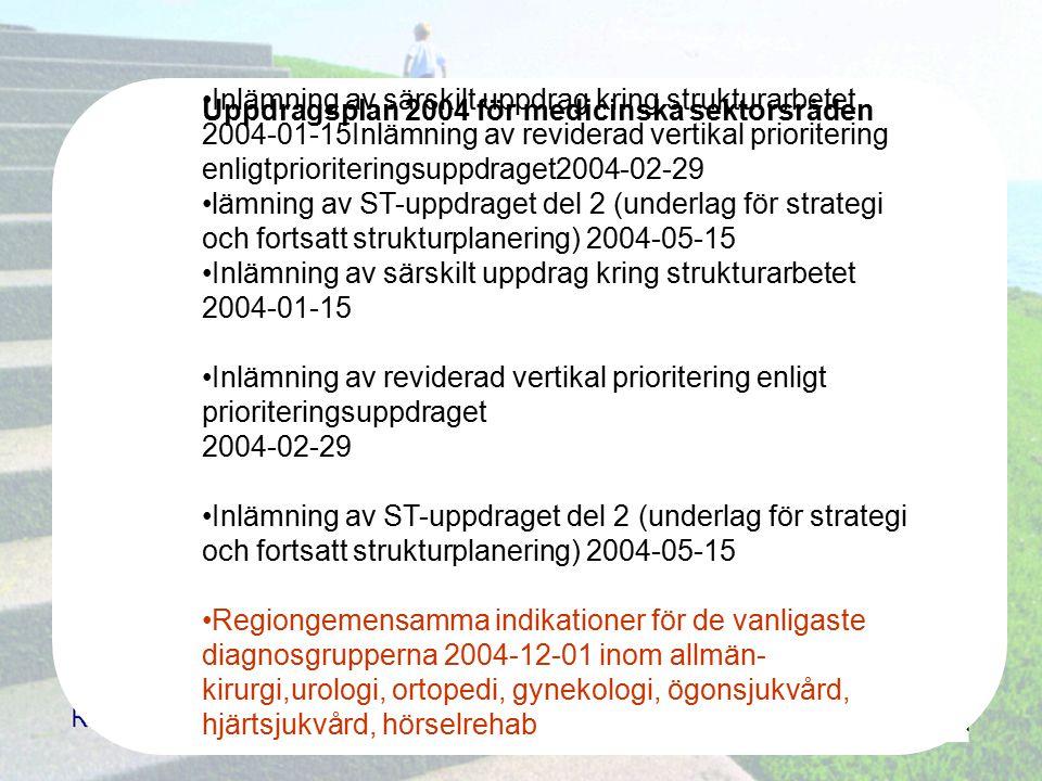 Inlämning av särskilt uppdrag kring strukturarbetet 2004-01-15Inlämning av reviderad vertikal prioritering enligtprioriteringsuppdraget2004-02-29 lämning av ST-uppdraget del 2 (underlag för strategi och fortsatt strukturplanering) 2004-05-15 Inlämning av särskilt uppdrag kring strukturarbetet 2004-01-15 Inlämning av reviderad vertikal prioritering enligt prioriteringsuppdraget 2004-02-29 Inlämning av ST-uppdraget del 2 (underlag för strategi och fortsatt strukturplanering) 2004-05-15 Regiongemensamma indikationer för de vanligaste diagnosgrupperna 2004-12-01 inom allmän- kirurgi,urologi, ortopedi, gynekologi, ögonsjukvård, hjärtsjukvård, hörselrehab Allmän översyn av vårdprogram, riktlinjer, pm etc inom varje sektorsråd 2004 Uppdragsplan 2004 för medicinska sektorsråden