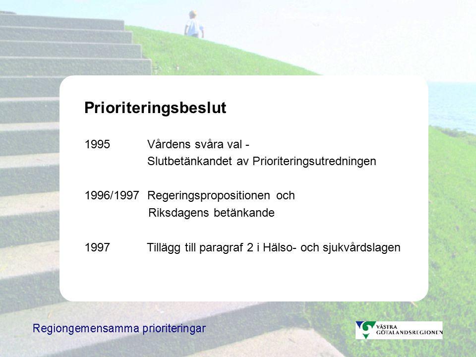 Prioriteringsbeslut 1995 Vårdens svåra val - Slutbetänkandet av Prioriteringsutredningen 1996/1997 Regeringspropositionen och Riksdagens betänkande 1997 Tillägg till paragraf 2 i Hälso- och sjukvårdslagen
