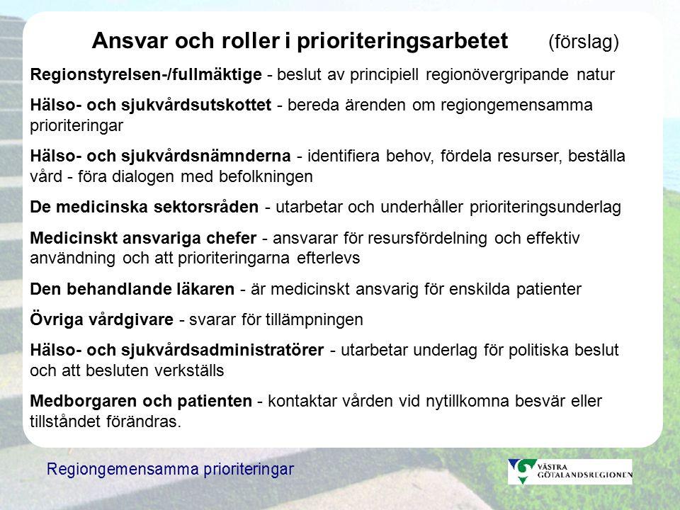 Ansvar och roller i prioriteringsarbetet (förslag) Regionstyrelsen-/fullmäktige - beslut av principiell regionövergripande natur Hälso- och sjukvårdsutskottet - bereda ärenden om regiongemensamma prioriteringar Hälso- och sjukvårdsnämnderna - identifiera behov, fördela resurser, beställa vård - föra dialogen med befolkningen De medicinska sektorsråden - utarbetar och underhåller prioriteringsunderlag Medicinskt ansvariga chefer - ansvarar för resursfördelning och effektiv användning och att prioriteringarna efterlevs Den behandlande läkaren - är medicinskt ansvarig för enskilda patienter Övriga vårdgivare - svarar för tillämpningen Hälso- och sjukvårdsadministratörer - utarbetar underlag för politiska beslut och att besluten verkställs Medborgaren och patienten - kontaktar vården vid nytillkomna besvär eller tillståndet förändras.
