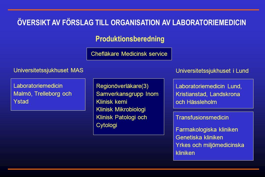 MAS-IDÉ Genomförandet av MAS-idén är helt beroende av Hur laboratoriemedicin i Skåne organiseras i stort.