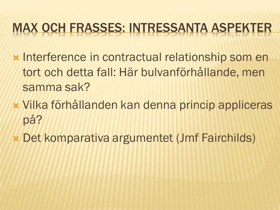  Interference in contractual relationship som en tort och detta fall: Här bulvanförhållande, men samma sak?  Vilka förhållanden kan denna princip ap