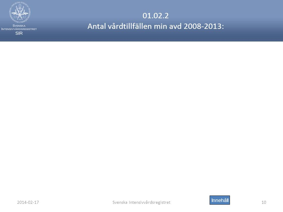 2014-02-17Svenska Intensivvårdsregistret10 01.02.2 Antal vårdtillfällen min avd 2008-2013: Innehåll