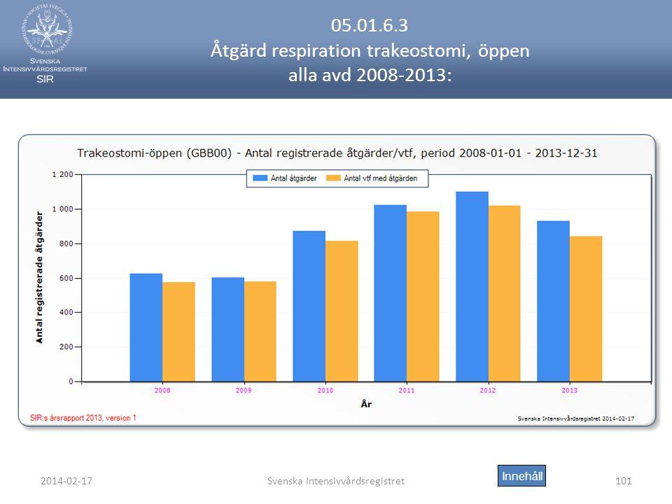 2014-02-17Svenska Intensivvårdsregistret101 05.01.6.3 Åtgärd respiration trakeostomi, öppen alla avd 2008-2013: Innehåll