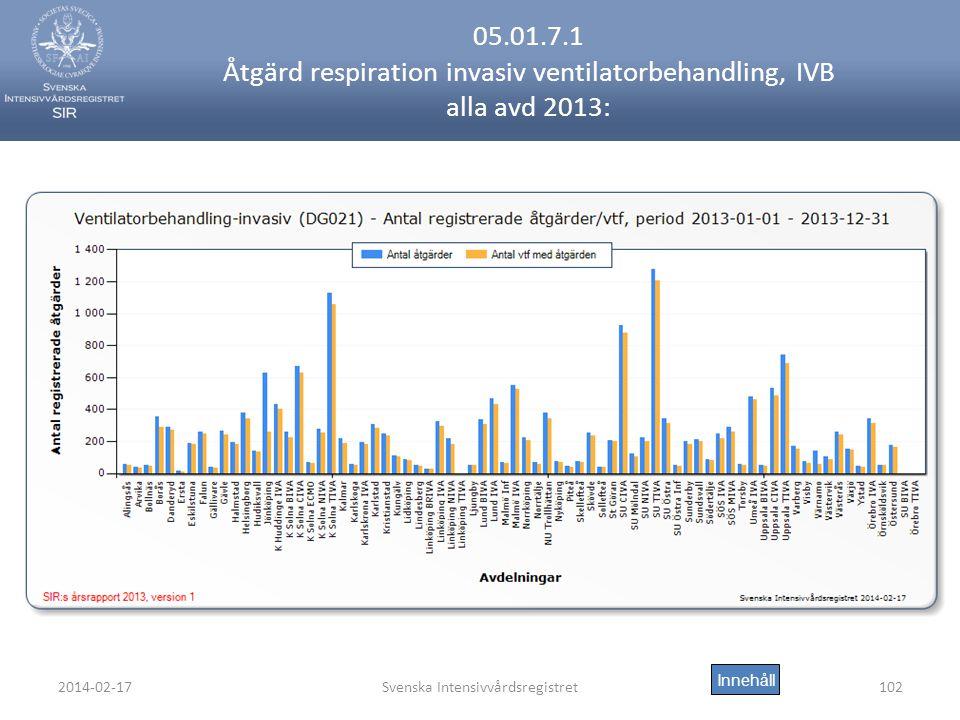 2014-02-17Svenska Intensivvårdsregistret102 05.01.7.1 Åtgärd respiration invasiv ventilatorbehandling, IVB alla avd 2013: Innehåll
