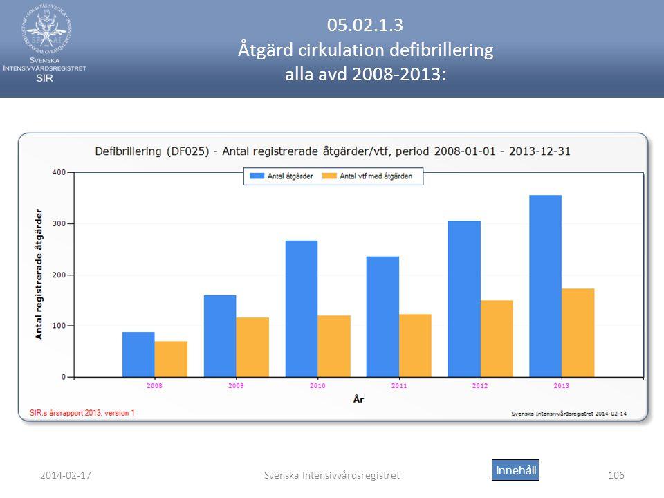 2014-02-17Svenska Intensivvårdsregistret106 05.02.1.3 Åtgärd cirkulation defibrillering alla avd 2008-2013: Innehåll