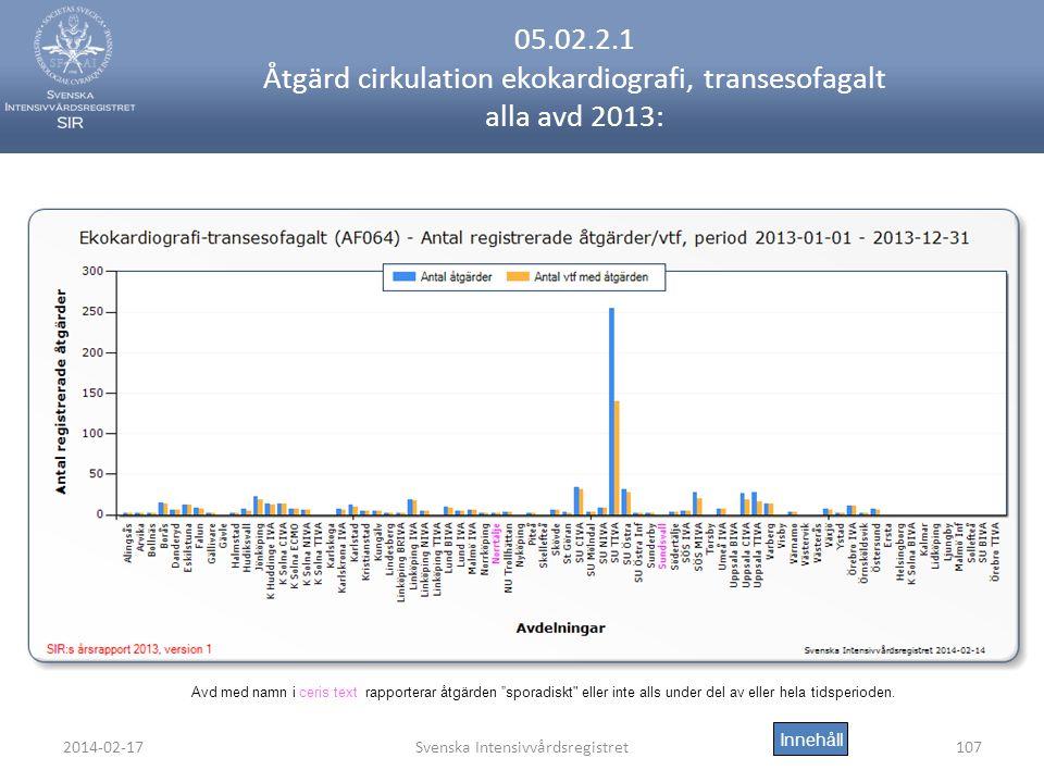 2014-02-17Svenska Intensivvårdsregistret107 05.02.2.1 Åtgärd cirkulation ekokardiografi, transesofagalt alla avd 2013: Innehåll Avd med namn i ceris text rapporterar åtgärden sporadiskt eller inte alls under del av eller hela tidsperioden.