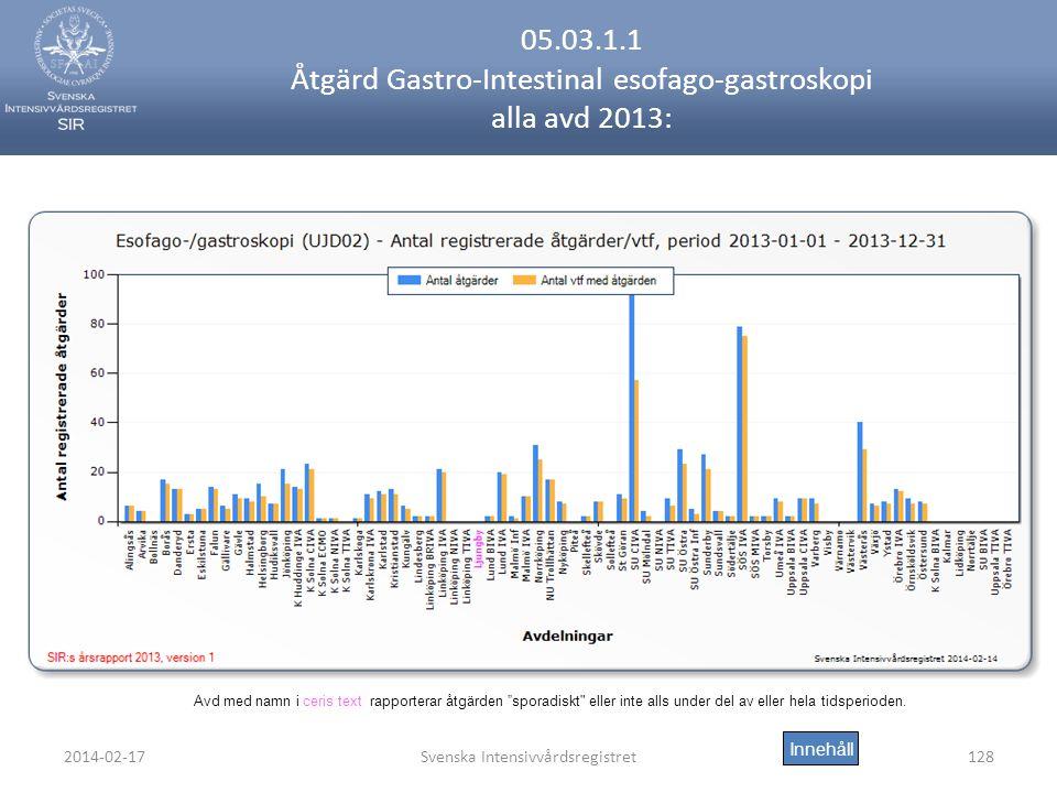 2014-02-17Svenska Intensivvårdsregistret128 05.03.1.1 Åtgärd Gastro-Intestinal esofago-gastroskopi alla avd 2013: Innehåll Avd med namn i ceris text rapporterar åtgärden sporadiskt eller inte alls under del av eller hela tidsperioden.