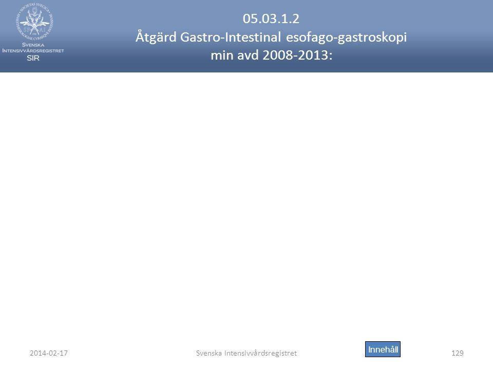 2014-02-17Svenska Intensivvårdsregistret129 05.03.1.2 Åtgärd Gastro-Intestinal esofago-gastroskopi min avd 2008-2013: Innehåll