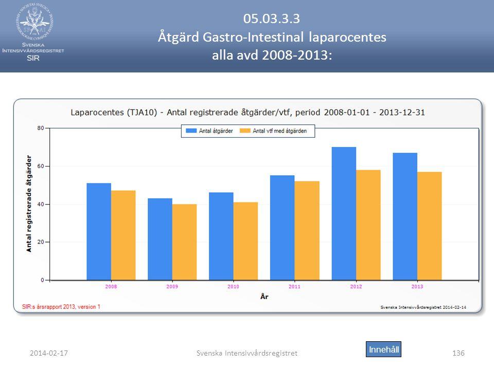 2014-02-17Svenska Intensivvårdsregistret136 05.03.3.3 Åtgärd Gastro-Intestinal laparocentes alla avd 2008-2013: Innehåll