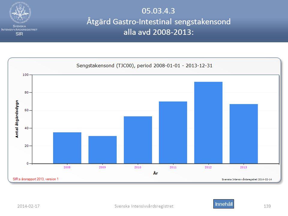 2014-02-17Svenska Intensivvårdsregistret139 05.03.4.3 Åtgärd Gastro-Intestinal sengstakensond alla avd 2008-2013: Innehåll