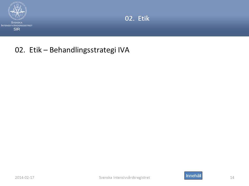 2014-02-17Svenska Intensivvårdsregistret14 02. Etik 02. Etik – Behandlingsstrategi IVA Innehåll