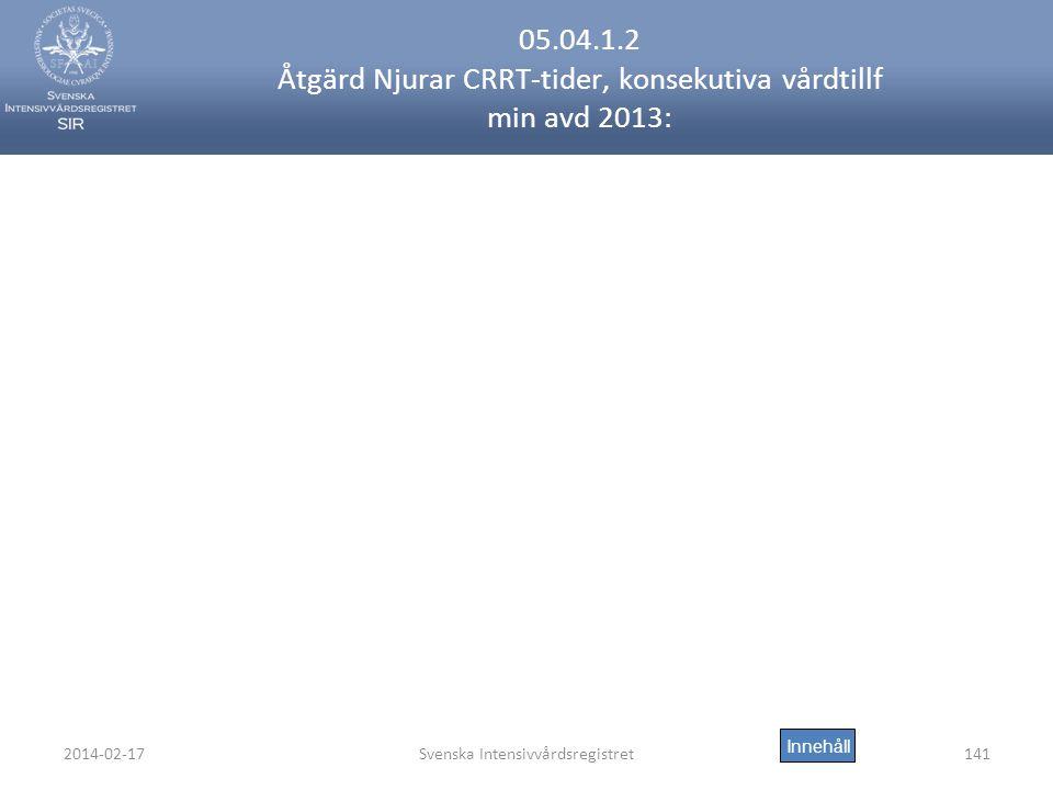 2014-02-17Svenska Intensivvårdsregistret141 05.04.1.2 Åtgärd Njurar CRRT-tider, konsekutiva vårdtillf min avd 2013: Innehåll