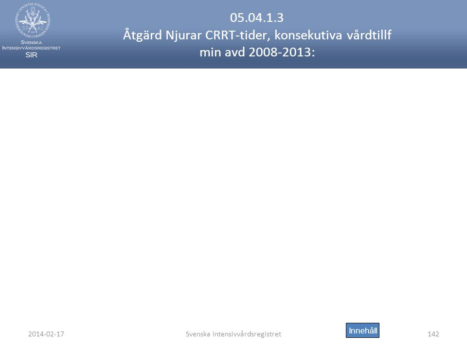 2014-02-17Svenska Intensivvårdsregistret142 05.04.1.3 Åtgärd Njurar CRRT-tider, konsekutiva vårdtillf min avd 2008-2013: Innehåll