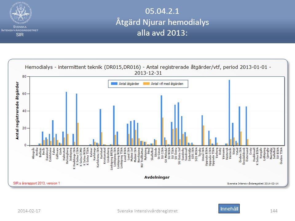 2014-02-17Svenska Intensivvårdsregistret144 05.04.2.1 Åtgärd Njurar hemodialys alla avd 2013: Innehåll