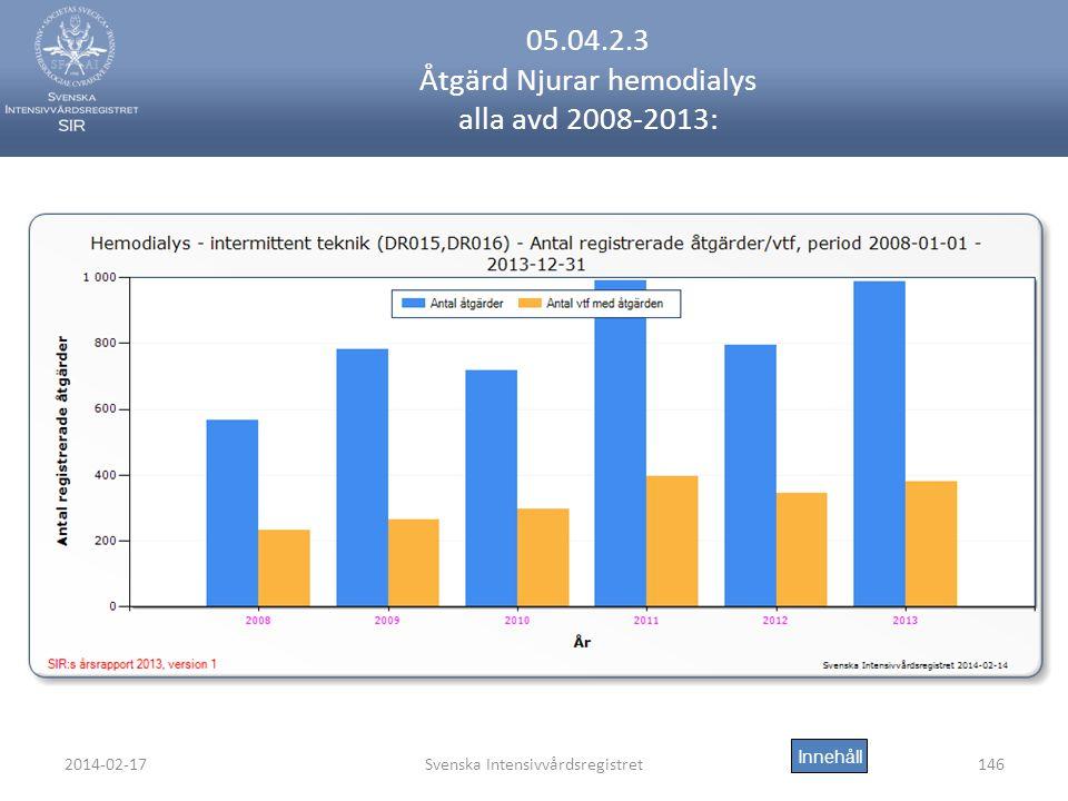 2014-02-17Svenska Intensivvårdsregistret146 05.04.2.3 Åtgärd Njurar hemodialys alla avd 2008-2013: Innehåll